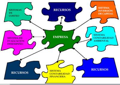 Desafio da contabilidade digital para os profissionais de contabilidade 3